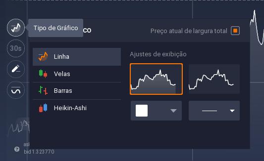 Tipos de grafico iqoption